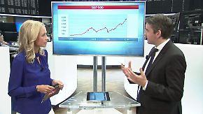 Investieren in Aktien: Historischer Bullenmarkt beim S&P500