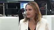 Investieren in Aktien: Die Welt im Depot