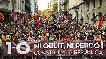 Jahrestag des Referendums: Separatisten blockieren Straßen Kataloniens