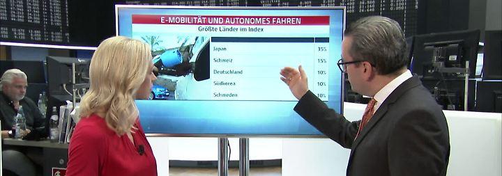 E-Mobilität: So setzen Anleger auf das Auto der Zukunft