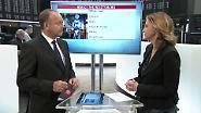 Künstliche Intelligenz: Die Trends der Zukunft per ETF