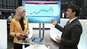 ntv Zertifikate: Ölpreis wieder auf dem Rückmarsch