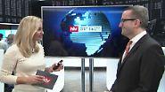 n-tv Zertifikate: Was tun bei fallenden Märkten?