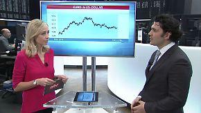 n-tv Zertifikate: Wann endet der Dollar-Aufwärtstrend?