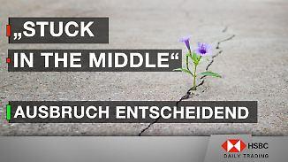 """DAX im Chart-Check: """"stuck in the middle"""" – Ausbruch entscheidend"""