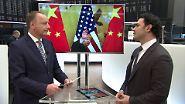 n-tv Zertifikate: Die China-Angst geht wieder um