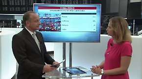 n-tv Fonds: Wie Anleger dem Handelsstreit ein Schnippchen schlagen
