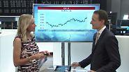 n-tv Zertifikate: Investieren in Gold