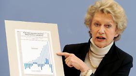 Die Präsidentin des Deutschen Städtetages, Roth, warnt vor einem Kollaps.