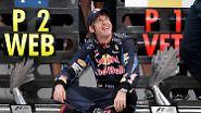 Formel 1 in Malaysia: Vettels souveräner Sieg