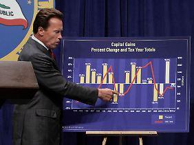 Einen passenden Chart hatte der Gouverneur auch dabei.