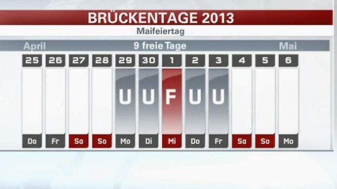 n-tv Ratgeber: Brückentage 2013 liegen günstig