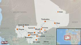 Mali - Land am Niger
